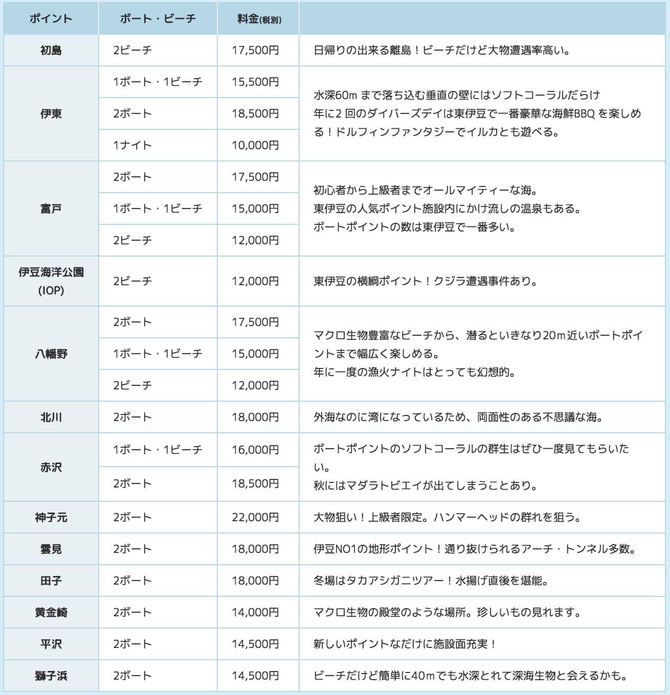 2019年 日帰りツアー料金表